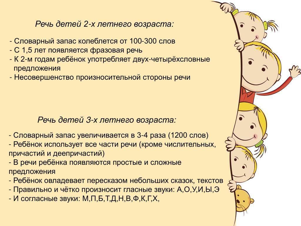 Игры и задания для запуска речи у неговорящих детей