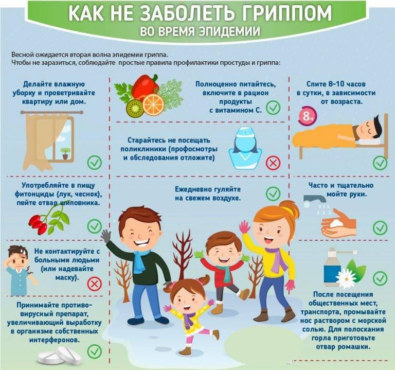 Профилактика орви у детей без лекарств