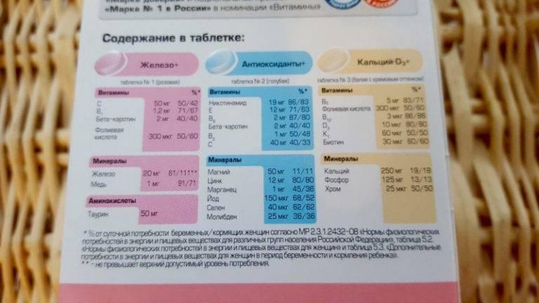 Компливит триместрум 1 (таблетки, 30 шт) - цена, купить онлайн в санкт-петербурге, описание, заказать с доставкой в аптеку - все аптеки