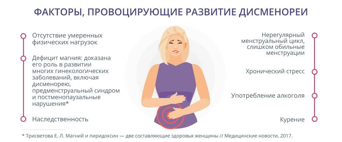 Первая менструация и установление менструального цикла у девочек-подростков