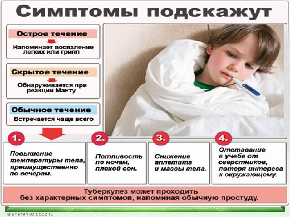 Туберкулез у детей. информация для родителей - доказательная медицина для всех