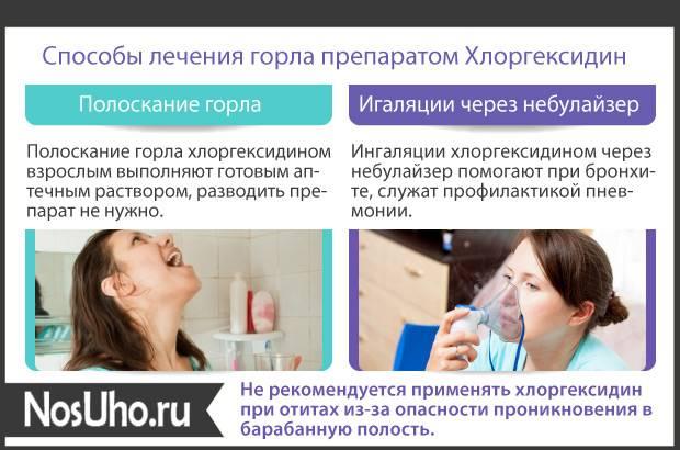 Хлоргексидин при полоскании зубов: способ применения, инструкция, как развести хлоргексидин