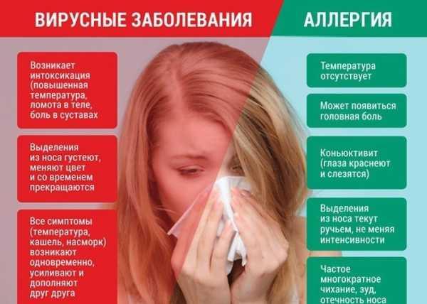 Спрей для носа, капли от насморка - найдите свой отривин