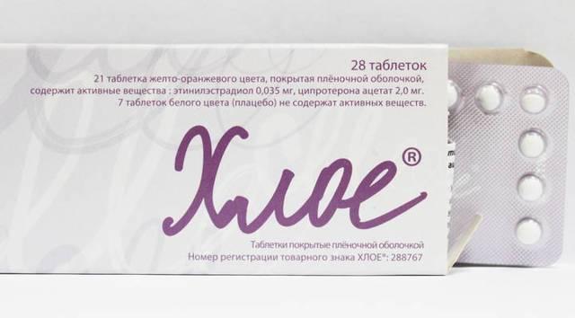 """Контрацептив """"силуэт"""" – препарат для орального приема: особенности, инструкция по применению"""