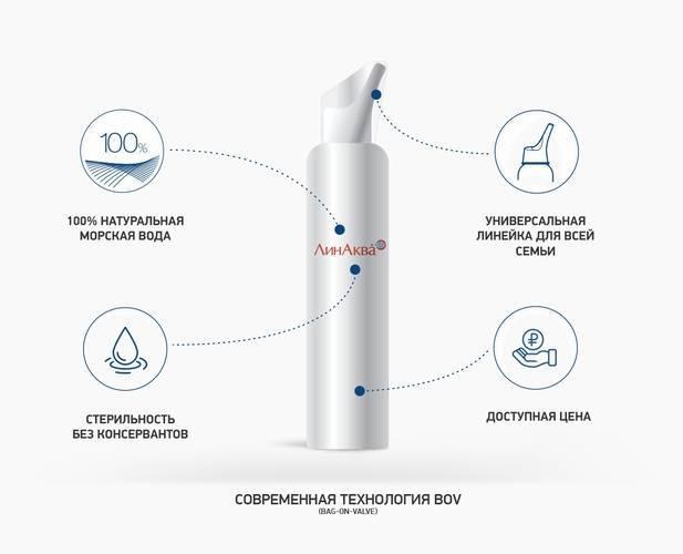 Солевой раствор для промывания носа детям в домашних условиях