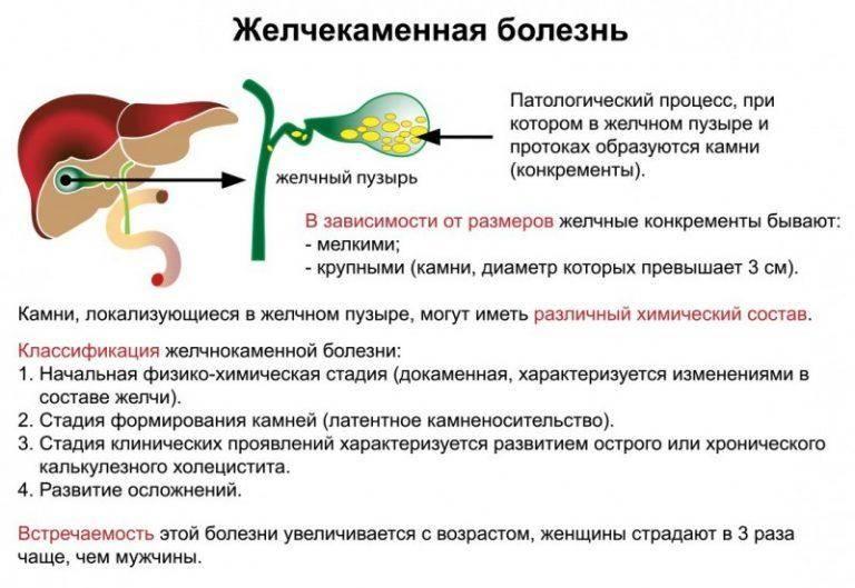 Холецистит у детей   компетентно о здоровье на ilive