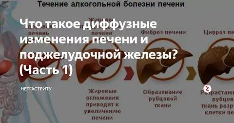 Диагноз «цирроз печени» - что нужно знать и делать?