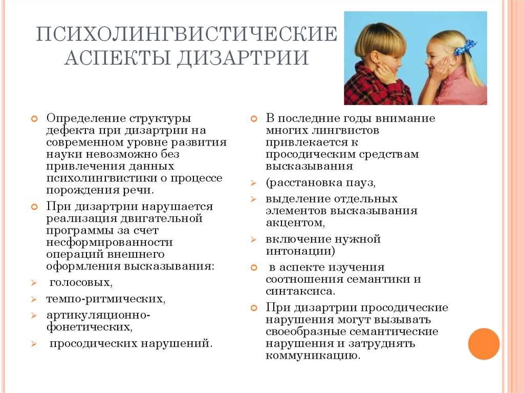 Дислалия у детей и методы ее устранения у ребенка дошкольного возраста