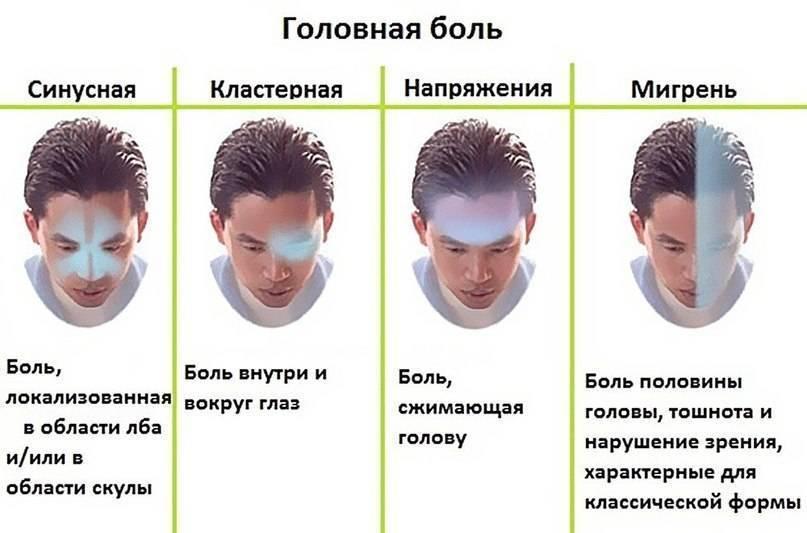 Что делать, если у ребенка болит голова в области лба