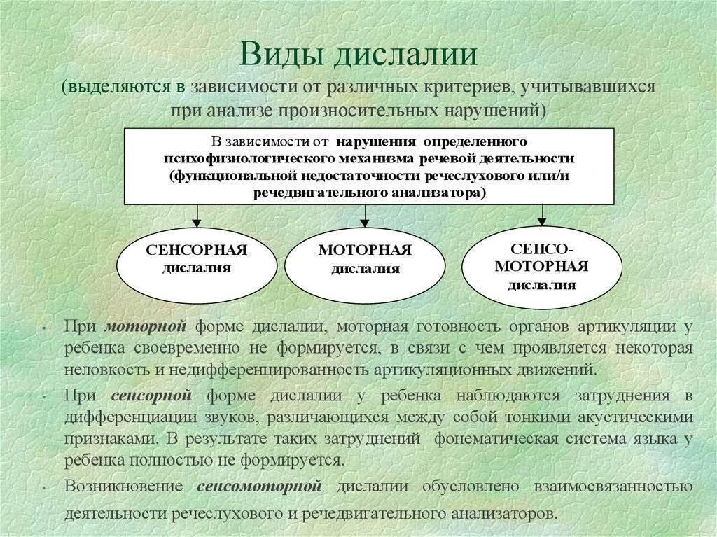 Особенности лечения и коррекции дислалии