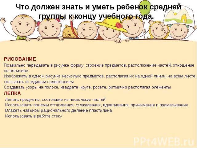 Развитие ребенка в 2 года 3 месяца