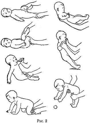 Нарушение осанки у детей: какую гимнастику делать для укрепления мышц спины. упражнения для укрепления спины для детей