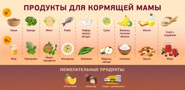 Можно ли кабачковую икру кормящей маме