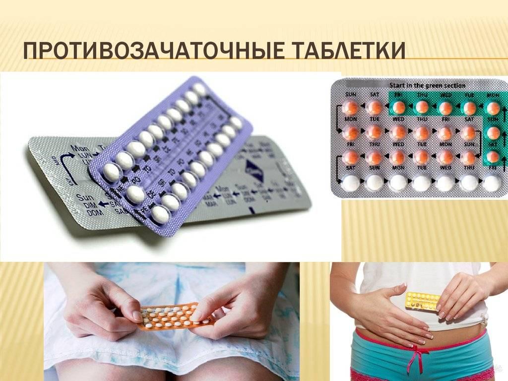 Как подобрать противозачаточные таблетки: самостоятельный подбор таблеток, таблица