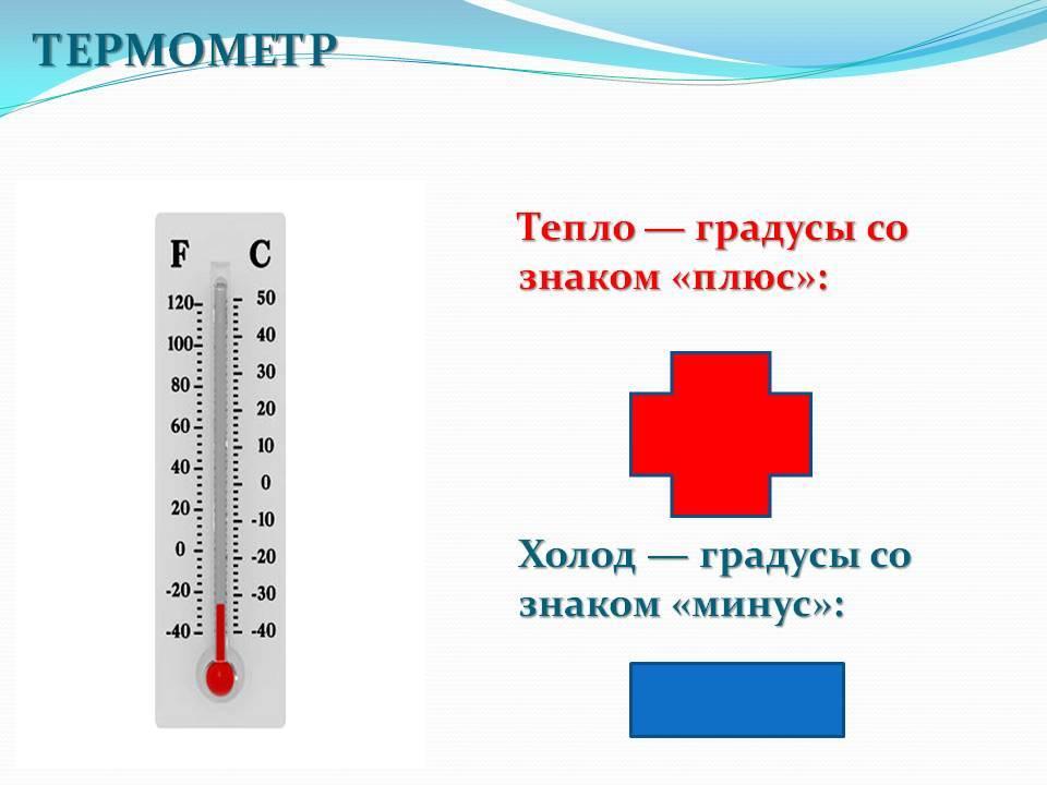 Градусник соска: термометр пустышка отзывы