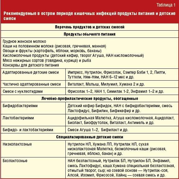 Изяков дмитрий николаевич