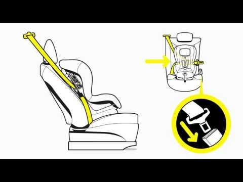 Как крепить детское кресло в машине, правильно закрепляем автокресло