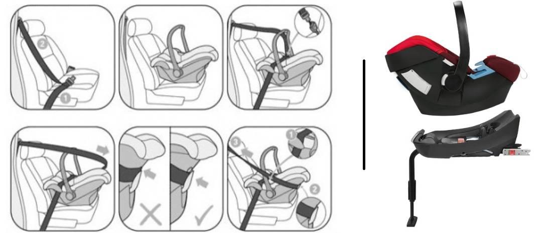Как крепить и снимать кресло изофикс (isofix) , видео