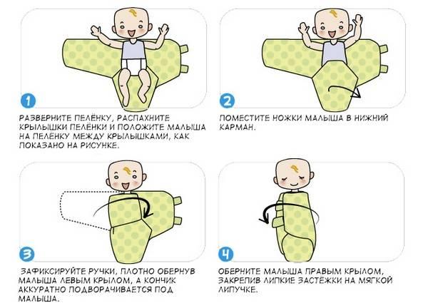 Стандартный размер пеленок для новорожденных