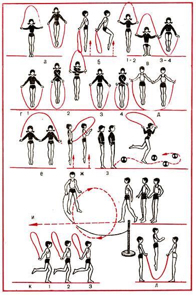 Занятия со скакалкой: разминка и силовой комплекс упражнений