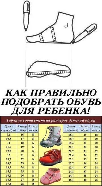 Как выбрать ребенку обувь? основные моменты. таблицы размеров обуви для детей.