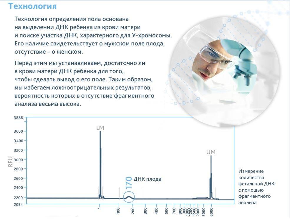 Неинвазивная пренатальная диагностика – выявление хромосомных аномалий, определение пола и резус-фактора плода (тест nace)