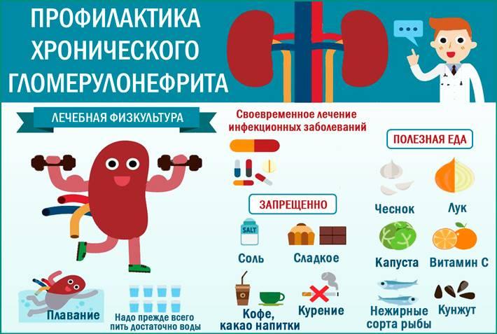 Острый пиелонефрит у детей - симптомы, диагностика и лечение.