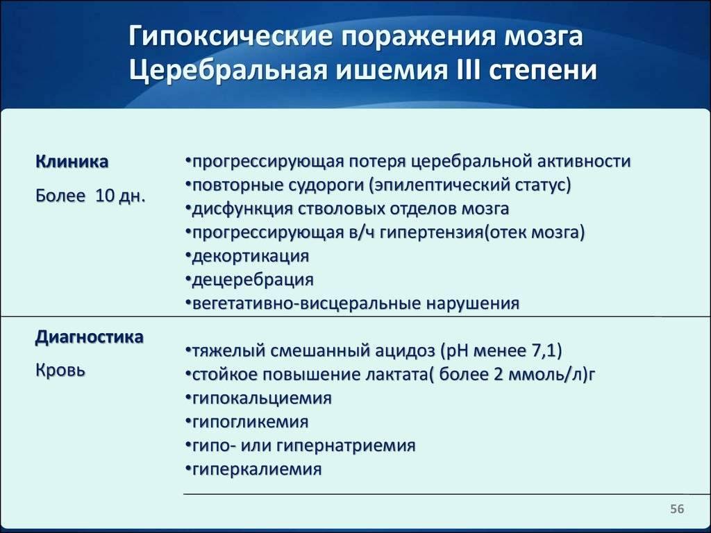 Церебральная ишемия у новорожденных 1, 2, 3 степени: причины, симптомы, последствия, лечение