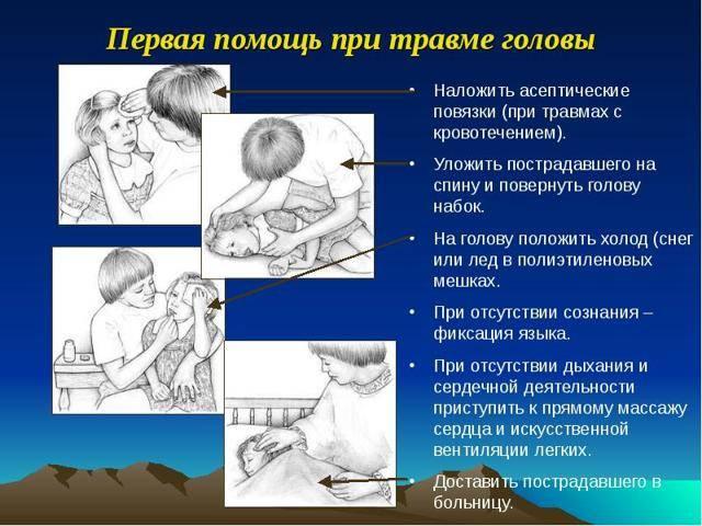 Ушибы и гематомы. помощь при ушибах, средства от гематом