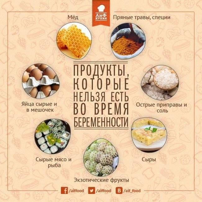 Питание беременных в первом триместре: что можно есть, запрещенные продукты, меню на неделю / mama66.ru