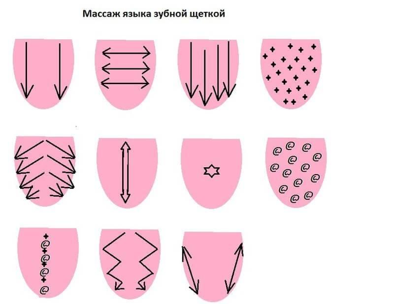 Логопедический массаж в спб – запись на детский массаж