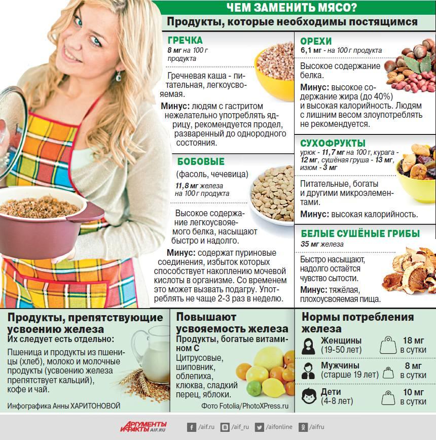 Альтернатива мясу: чем заменить мясо, животный белок