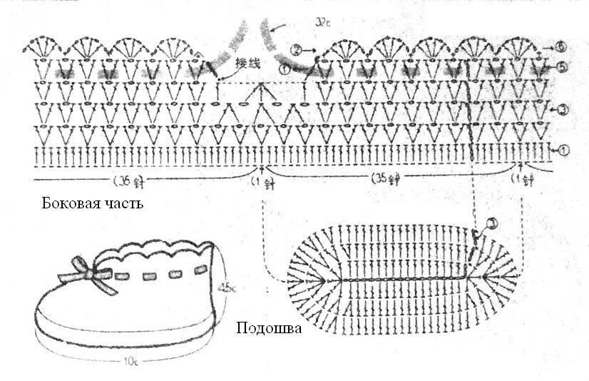 Пошаговое изготовление пинеток крючком — от выбора пряжи до декора