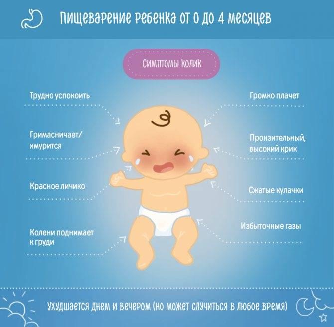 До скольки месяцев колики у новорожденных детей