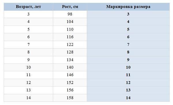 Размеры одежды для новорожденных по месяцам: таблица по росту ребенка до года и калькулятор