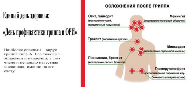 ➤ симптомы и профилактика гриппа у детей
