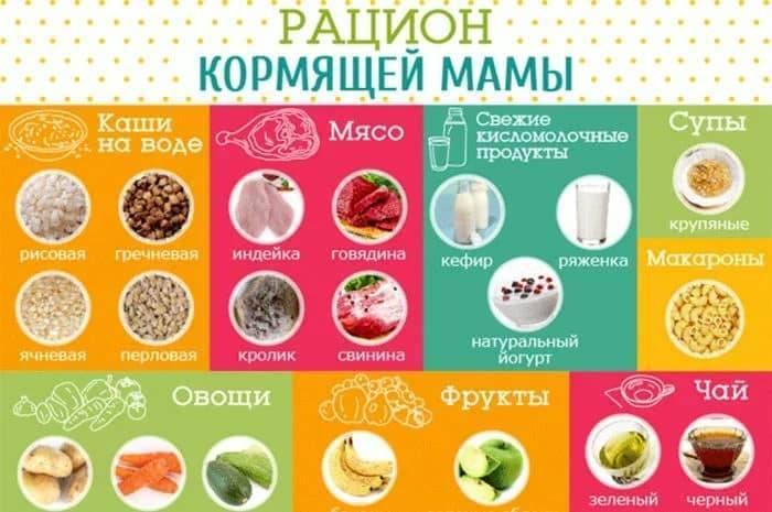 Что из сладкого можно кушать кормящей маме