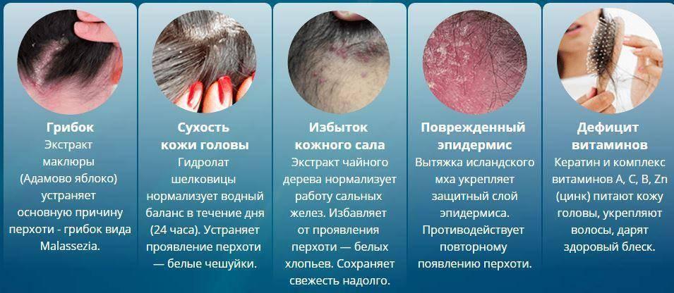Сыпь при беременности: причины, лечение, диагностика