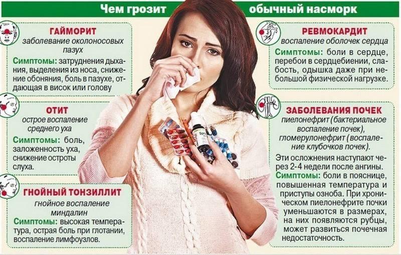 Заложенность носа как признак… беременности