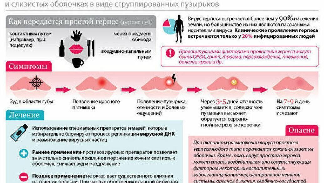 Парвовирусная инфекция у беременных