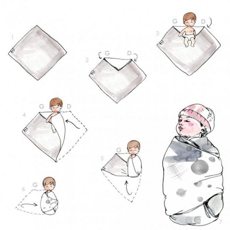 Как пеленать новорожденного: пошаговые фото и видео