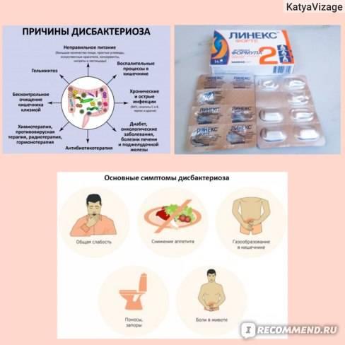 Дисбактериоз у грудничка: симптомы и лечение нарушения микрофлоры кишечника