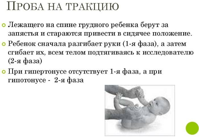 Детская простуда: симптомы, лечение ребенка, что делать при первых признаках болезни