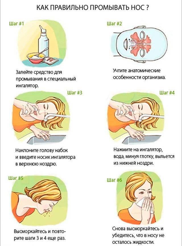 Заложенность уха при насморке: причины и лечение заложенности ушей и носа, как снять боли в горле