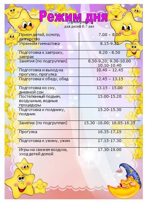 Режим дня ребенка в 1 год/ распорядок  дня годовалого ребенка