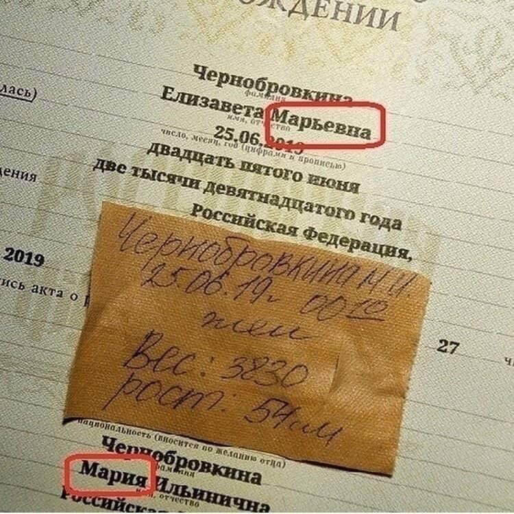 Кириллица    матчество: почему в россии появились люди с женским отчеством