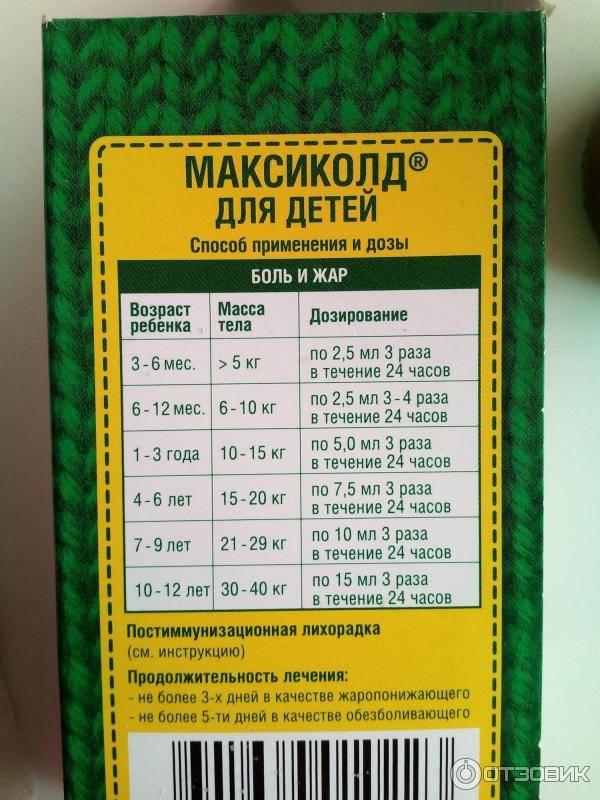 Максиколд для детей  аналоги и цены