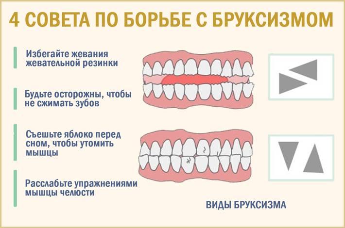 Ребенок скрипит зубами во сне » стоматологический портал
