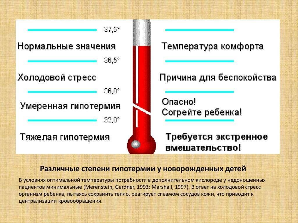 Температура 37,5 — когда это опасно? | университетская клиника