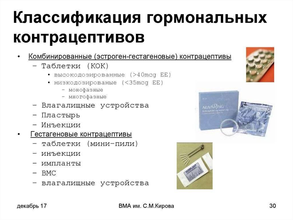 Гормональная контрацепция - методы, средства, противопоказания - клиника remedi